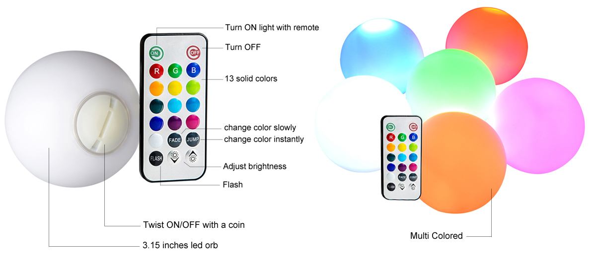 details of remote controlled waterproof orb light